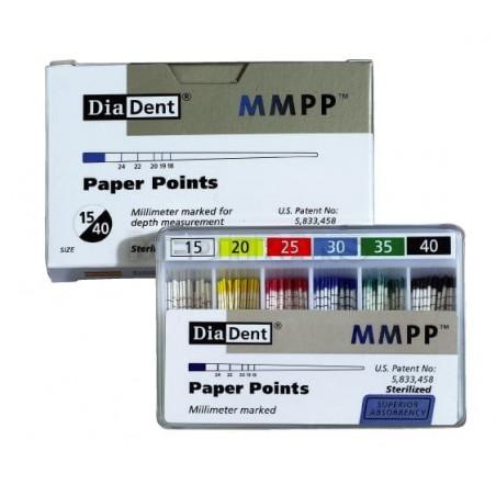 Ćwieki papierowe DiaDent.jpg